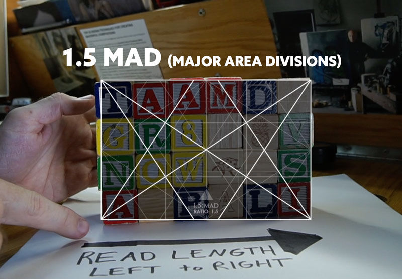 Dynamic-Symmetry-Grids-Understanding-the-ratios-1.5-mad