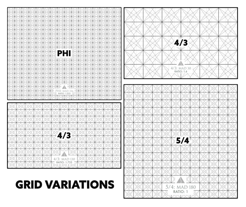 Dynamic-Symmetry-Grids-Understanding-the-ratios-complex-grid-variations